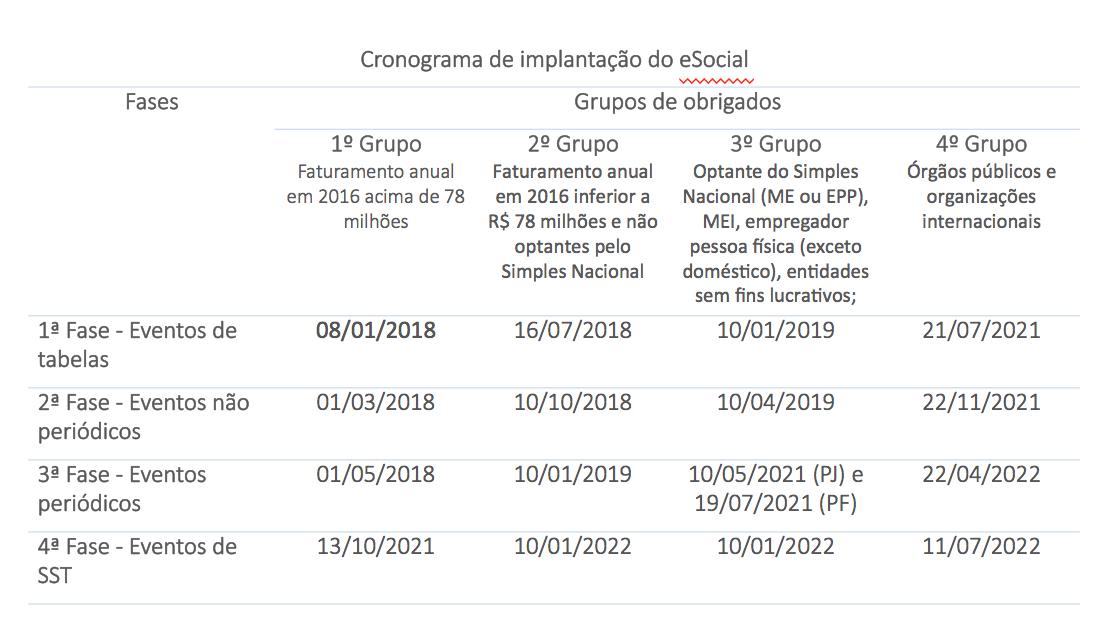 Fonte: https://www.in.gov.br/en/web/dou/-/portaria-conjunta-seprt/rfb/me-n-71-de-29-de-junho-de-2021-329487308